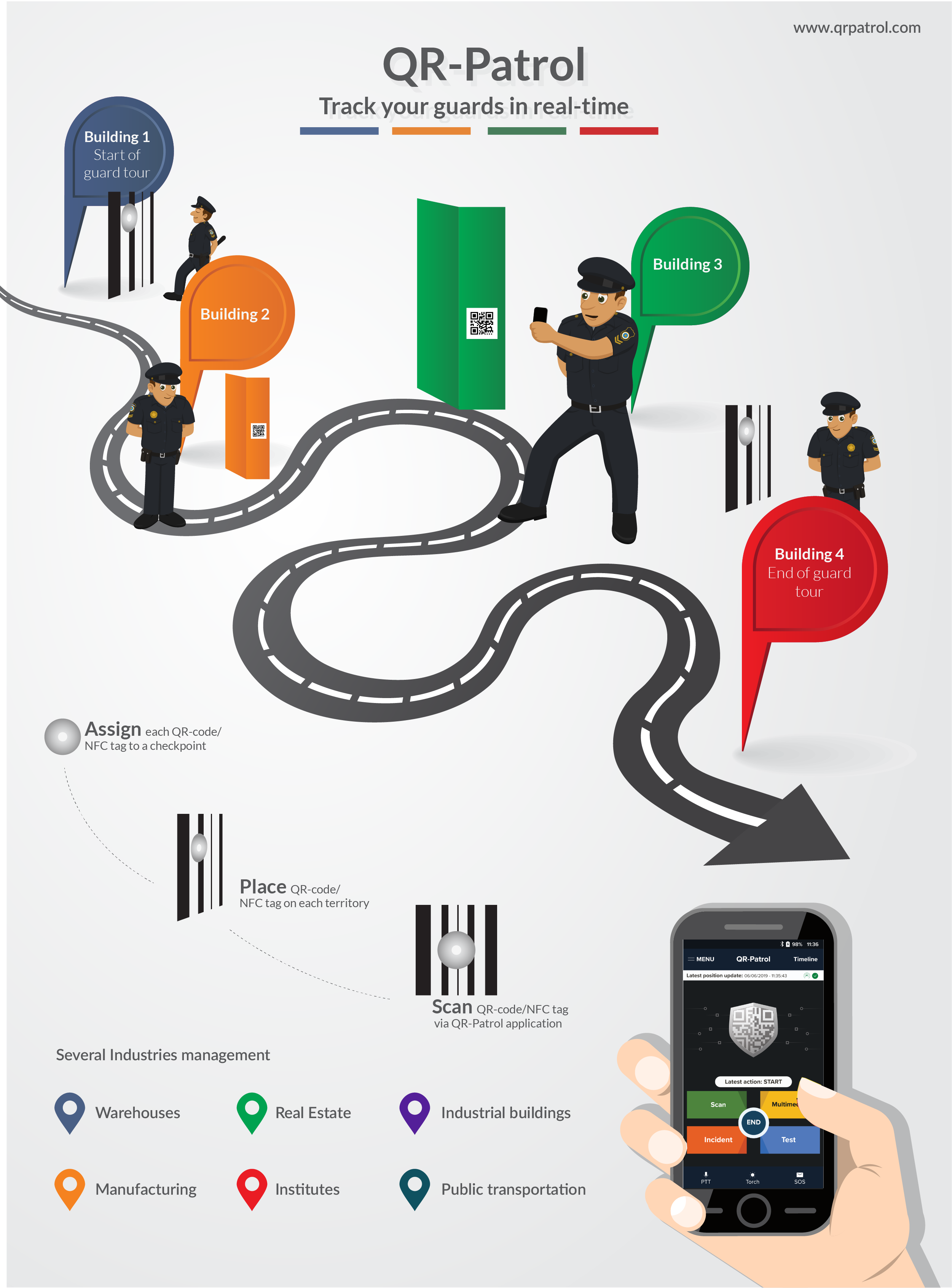How To Use Qr Patrol Infographic Qr Patrol Real Time